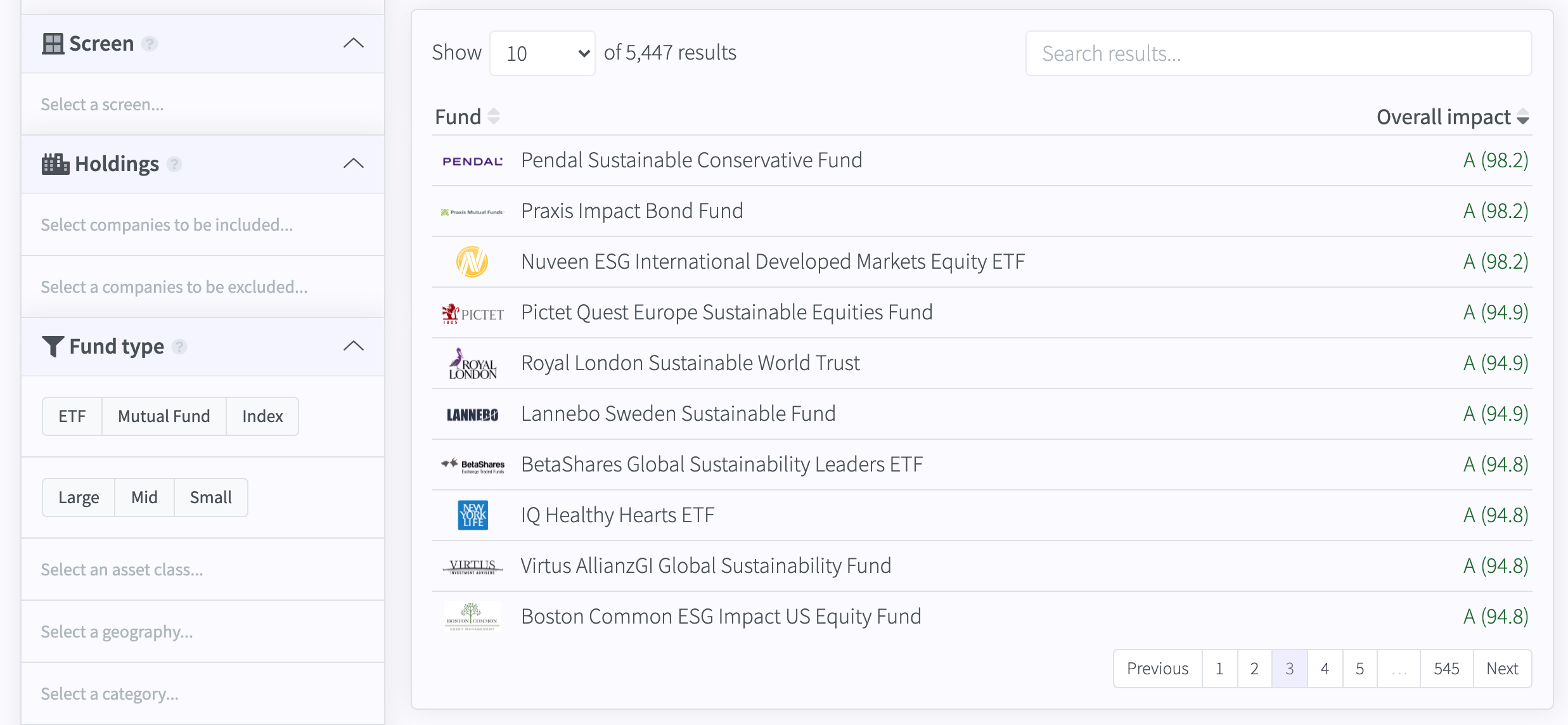 Research funds