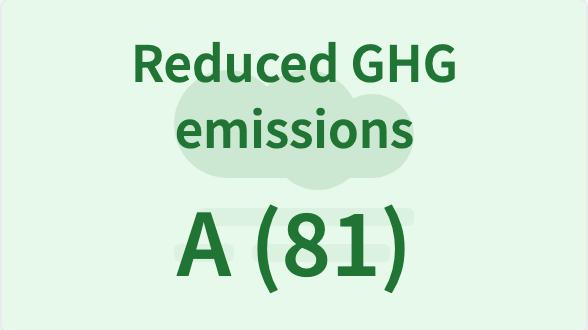 Improve ESG ratings