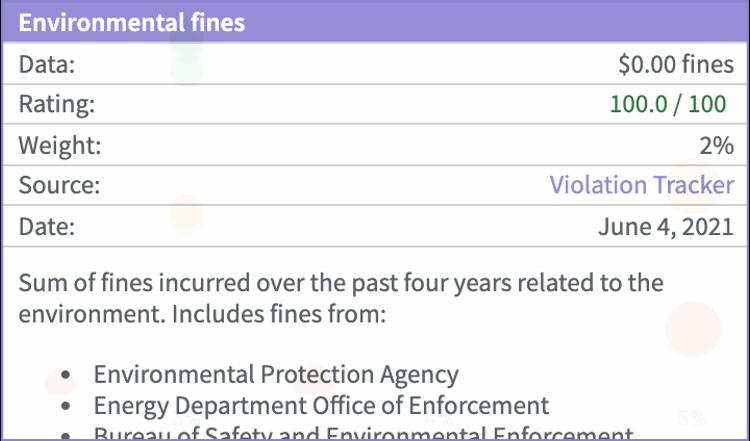 Environmental Fines